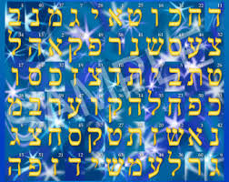 Oracle of Kabbalah: Mystical Teachings of the Hebrew Letters